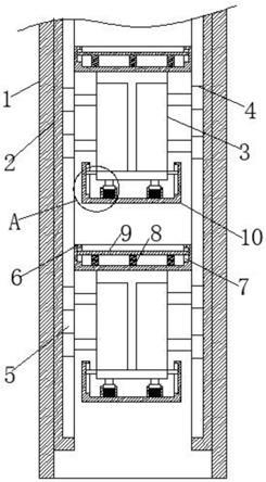 一种多轿厢轮回电梯设备加固构造的创造办法