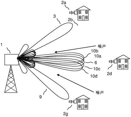 用于MU-MIMO无线通信网络的干扰减轻的方法和装置与流程