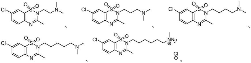 一种ATP钾离子通道促进剂组合物及其制备方法和应用与流程