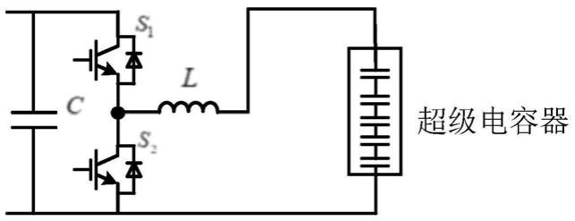 电力电子虚拟调相机及控制方法与流程