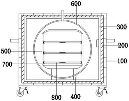 一种模具加工用的加热设备的制作方法