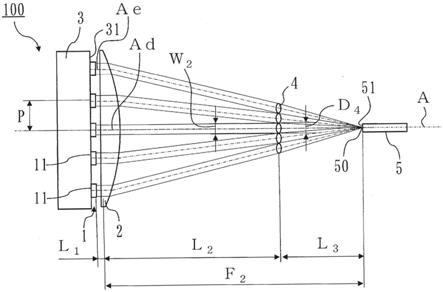 復用光學系統的制作方法