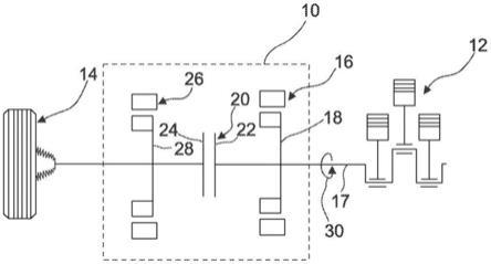 用于動力系的方法和動力系中的混合動力模塊與流程