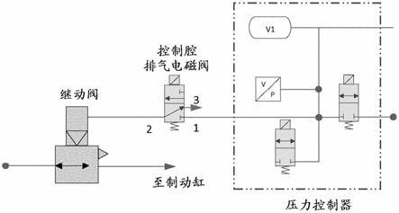 制動控制閥系統的制作方法