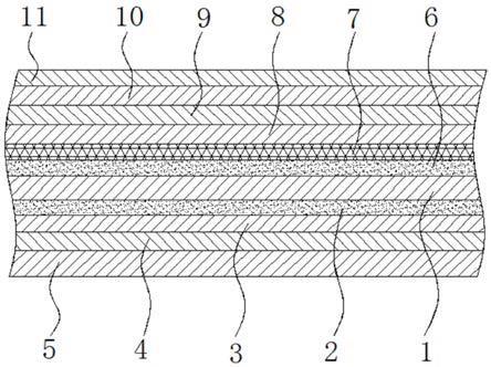 一种新型纳米气凝胶聚氨酯保温板的金沙现金网平台