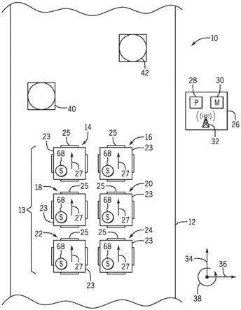 具有动态乘坐交通工具配置的乘坐系统的金沙现金网平台