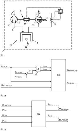 用于运行废气涡轮增压机的方法与流程