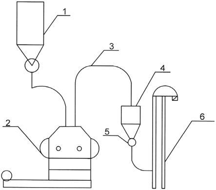 混合机自动排气系统的制作方法